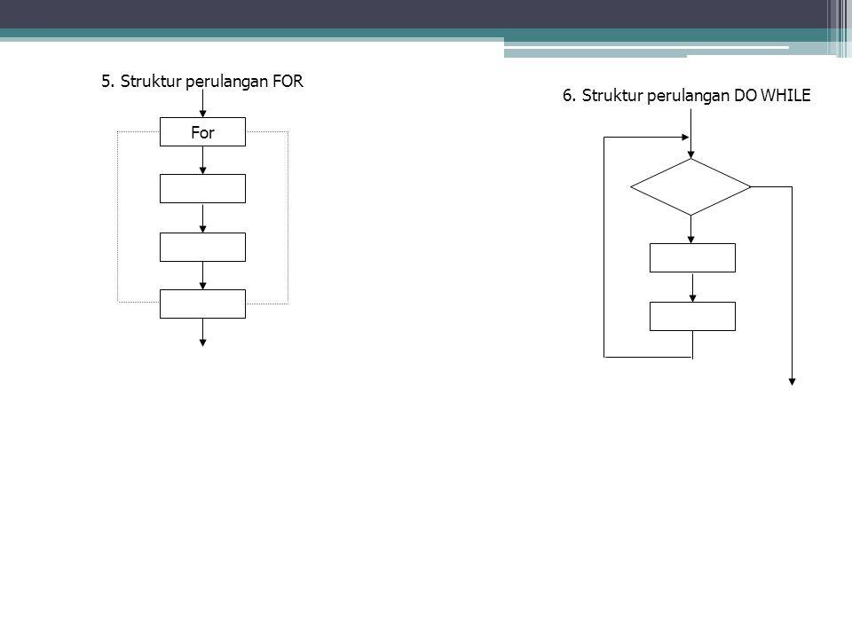 5. Struktur perulangan FOR 6. Struktur perulangan DO WHILE