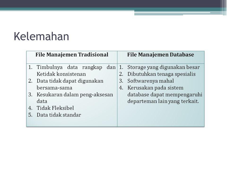 File Manajemen Tradisional File Manajemen Database