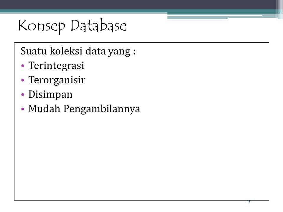 Konsep Database Suatu koleksi data yang : Terintegrasi Terorganisir