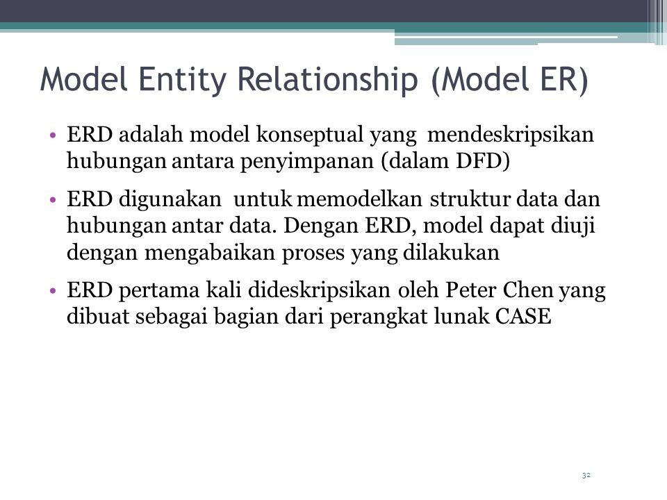 Model Entity Relationship (Model ER)
