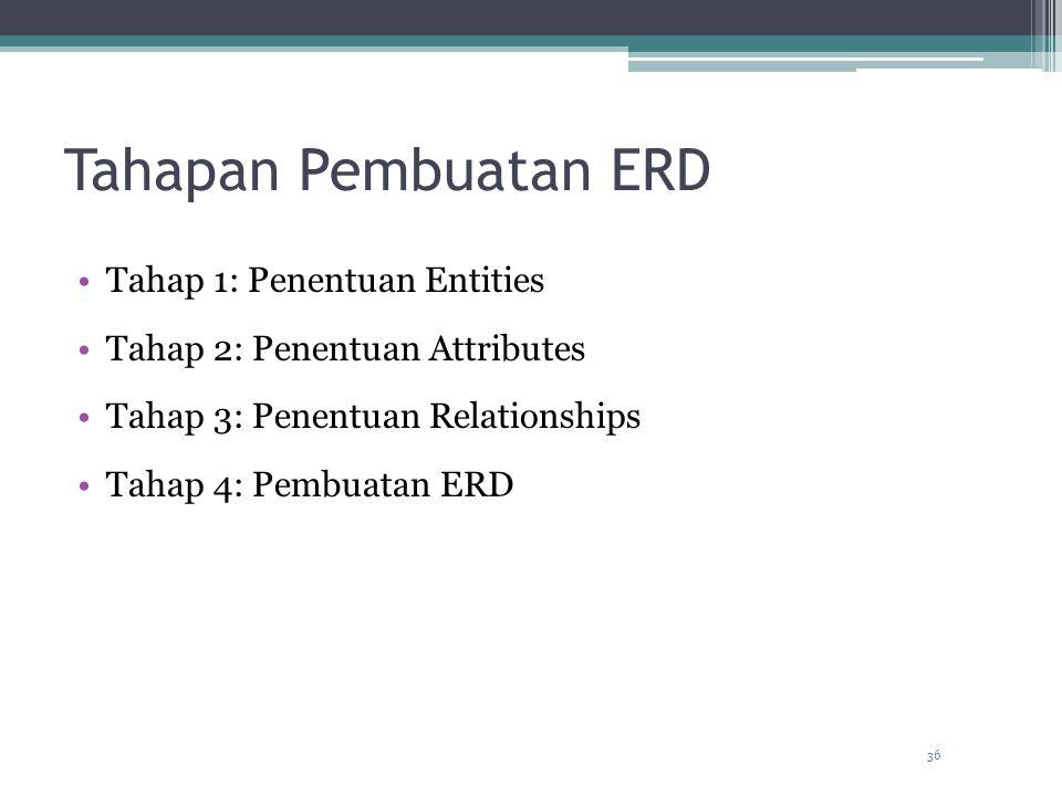 Tahapan Pembuatan ERD Tahap 1: Penentuan Entities