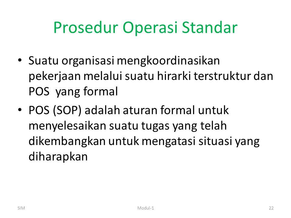 Prosedur Operasi Standar