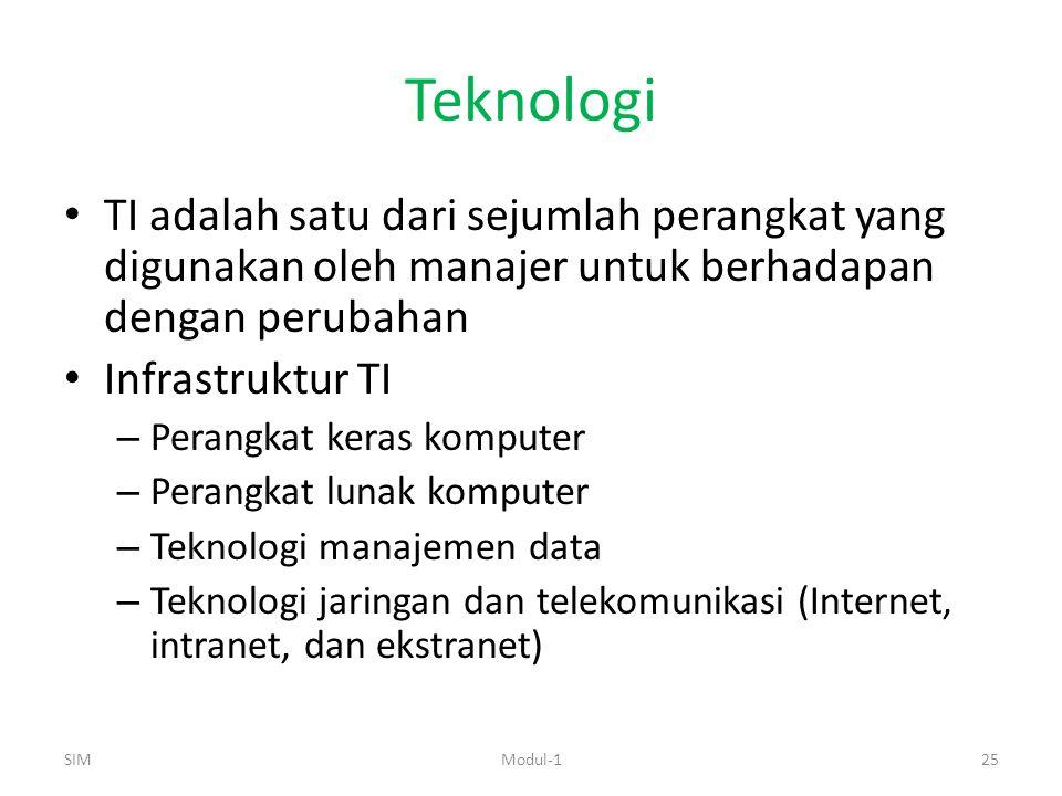 Teknologi TI adalah satu dari sejumlah perangkat yang digunakan oleh manajer untuk berhadapan dengan perubahan.