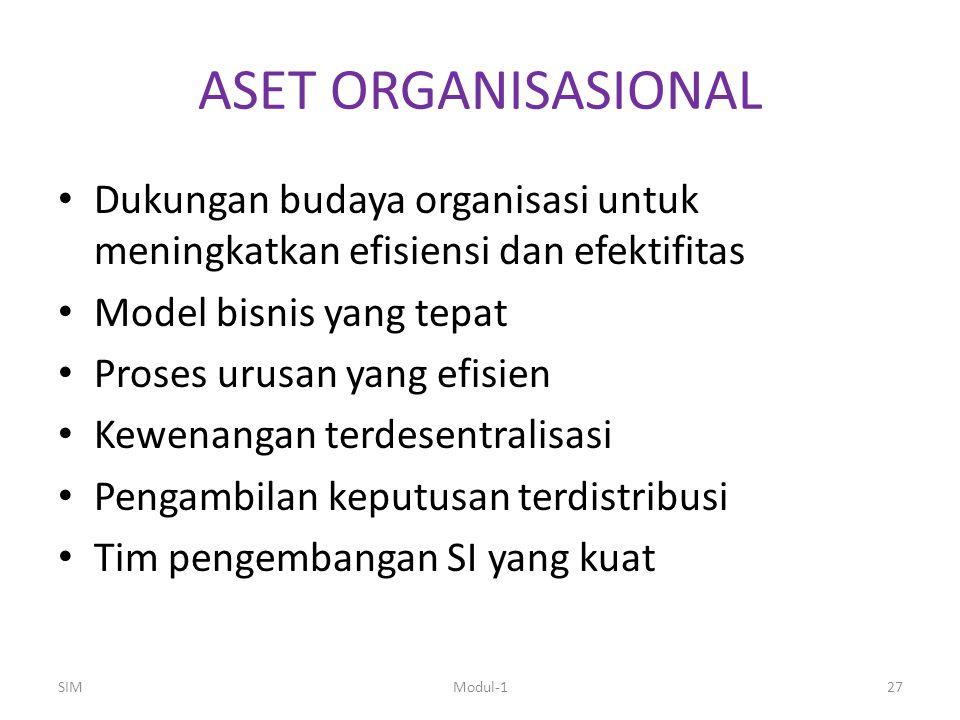 ASET ORGANISASIONAL Dukungan budaya organisasi untuk meningkatkan efisiensi dan efektifitas. Model bisnis yang tepat.