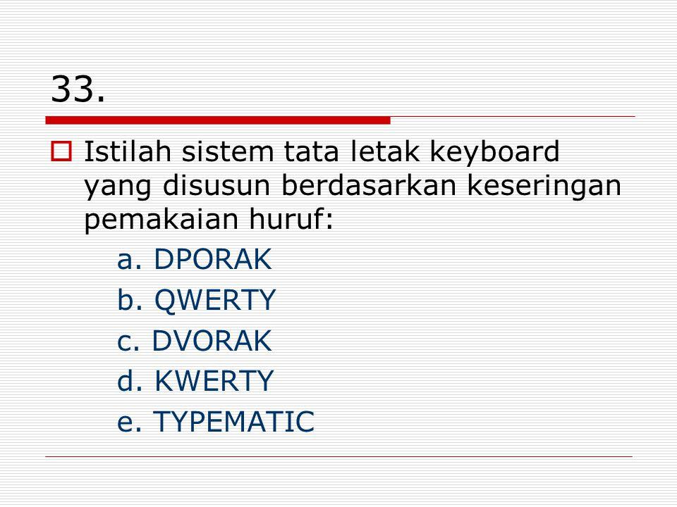 33. Istilah sistem tata letak keyboard yang disusun berdasarkan keseringan pemakaian huruf: a. DPORAK.