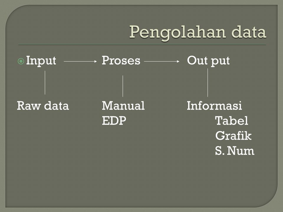 Pengolahan data Input Proses Out put Raw data Manual Informasi