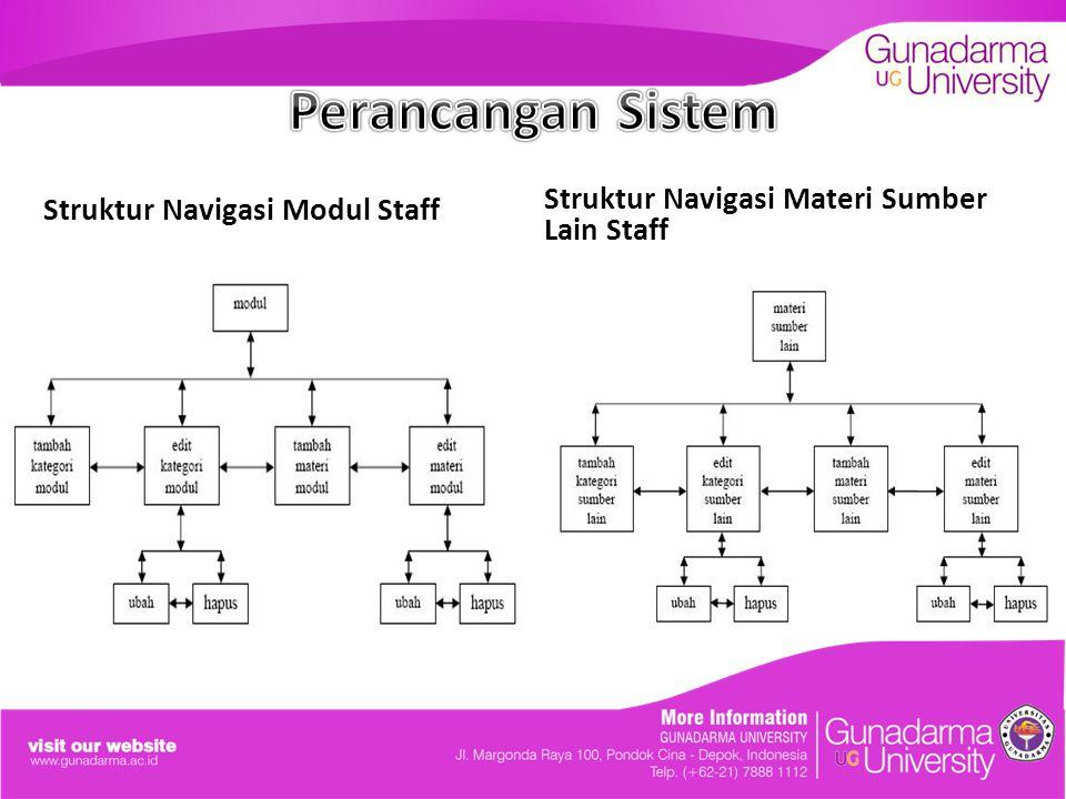 Perancangan Sistem Struktur Navigasi Modul Staff
