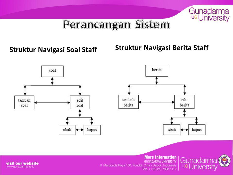 Perancangan Sistem Struktur Navigasi Berita Staff