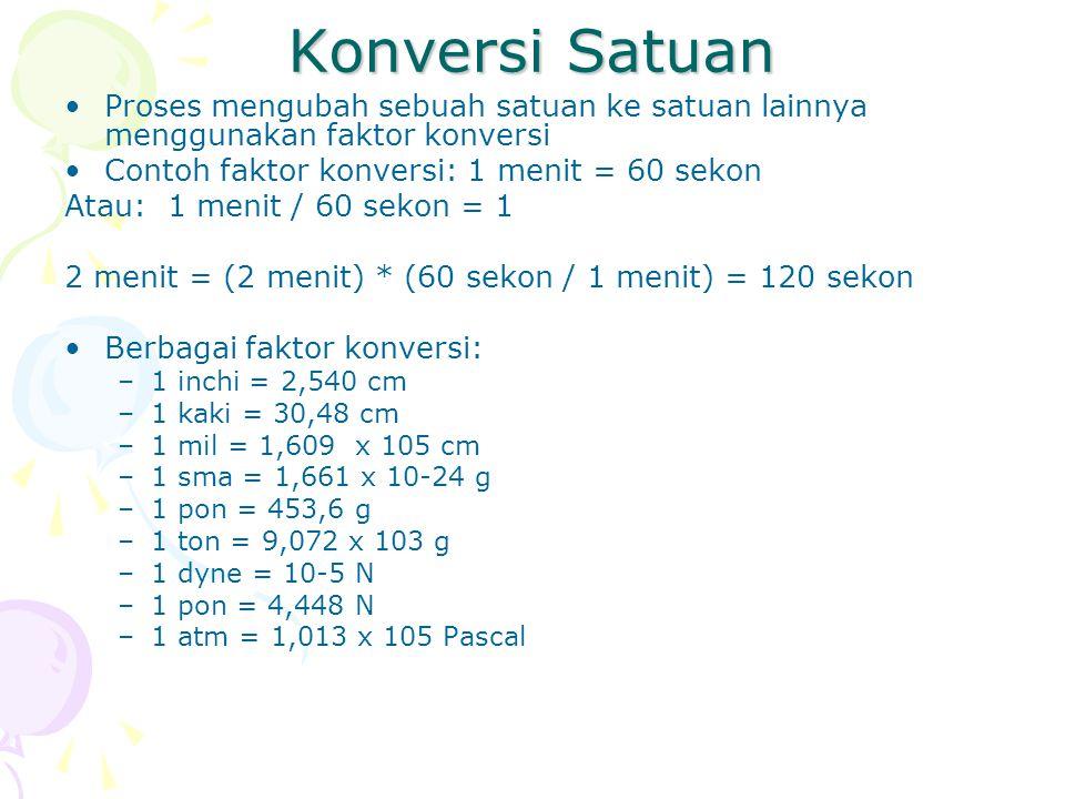 Konversi Satuan Proses mengubah sebuah satuan ke satuan lainnya menggunakan faktor konversi. Contoh faktor konversi: 1 menit = 60 sekon.