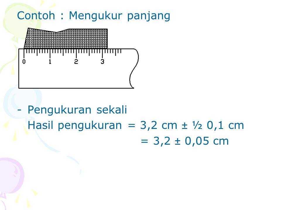 Contoh : Mengukur panjang
