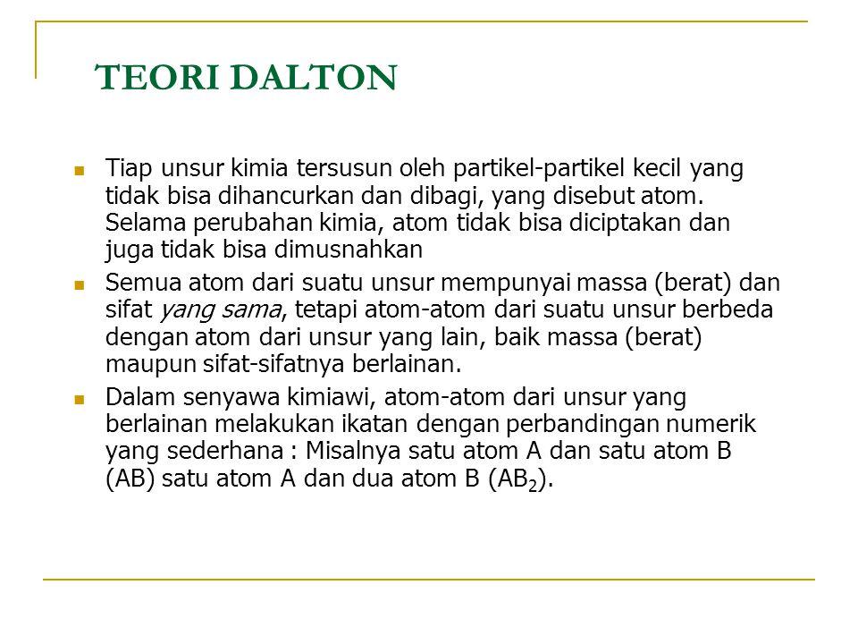 TEORI DALTON