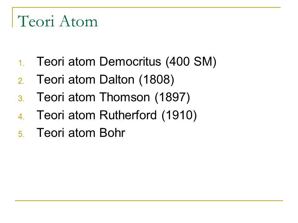 Teori Atom Teori atom Democritus (400 SM) Teori atom Dalton (1808)