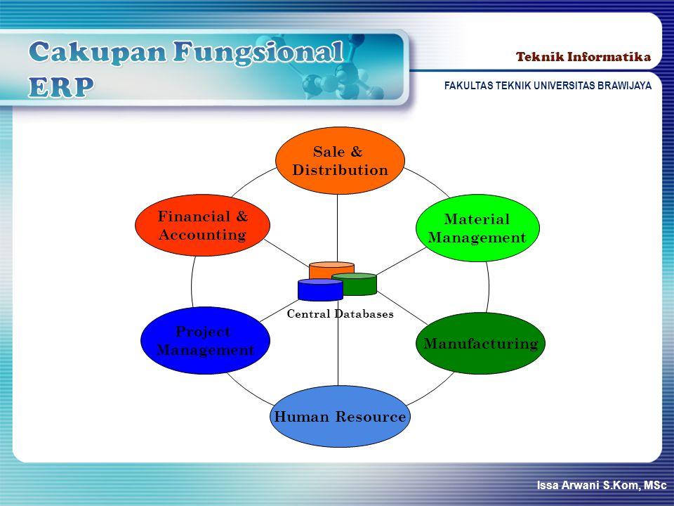 Cakupan Fungsional ERP