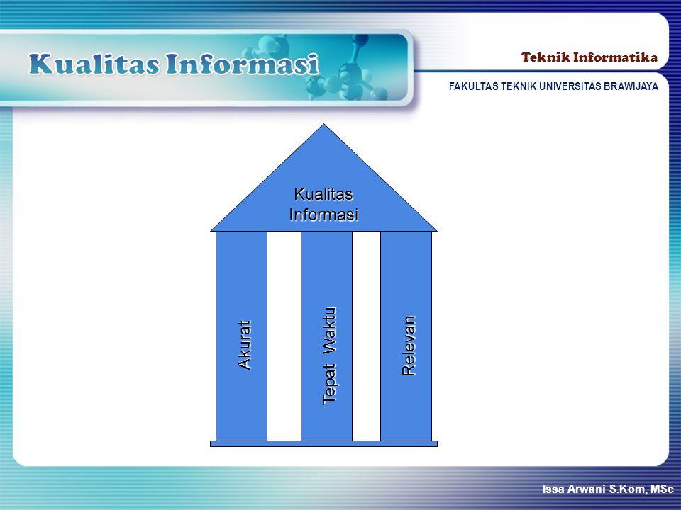 Kualitas Informasi Kualitas Informasi Akurat Tepat Waktu Relevan