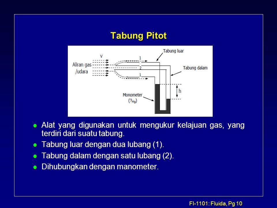 Tabung Pitot Alat yang digunakan untuk mengukur kelajuan gas, yang terdiri dari suatu tabung. Tabung luar dengan dua lubang (1).