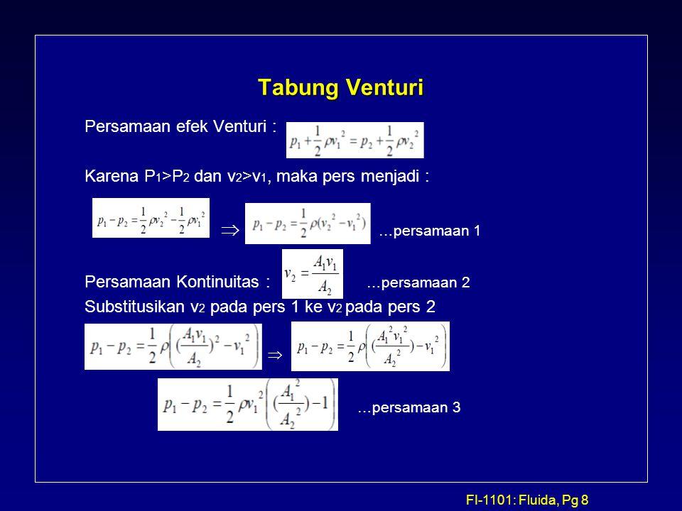 Tabung Venturi  …persamaan 1 …persamaan 3 Persamaan efek Venturi :