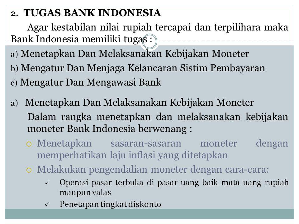 Menetapkan Dan Melaksanakan Kebijakan Moneter