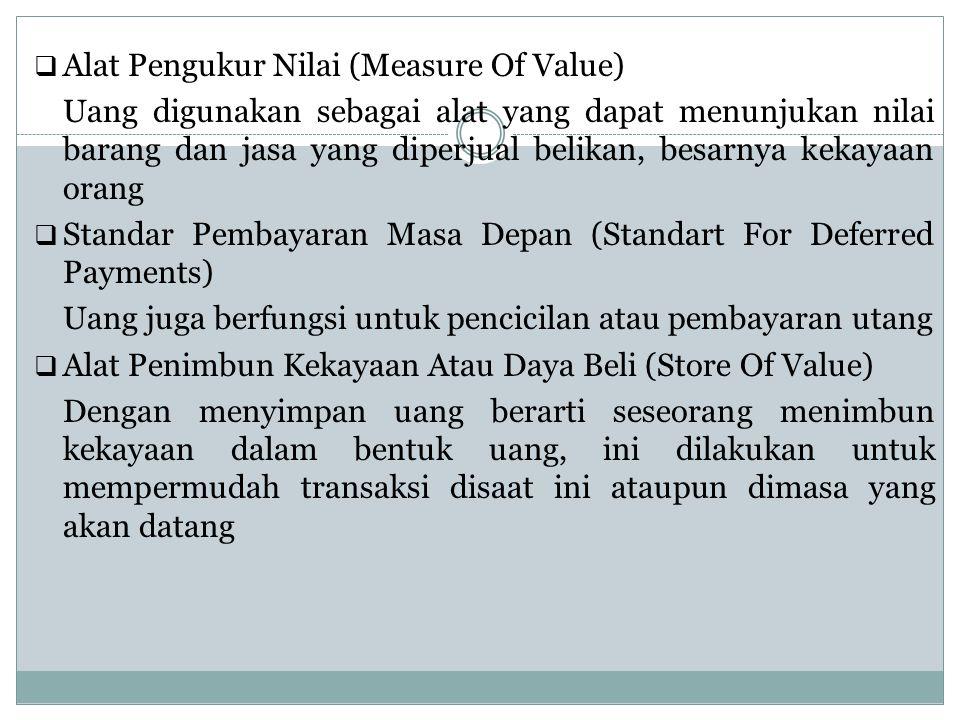 Alat Pengukur Nilai (Measure Of Value)