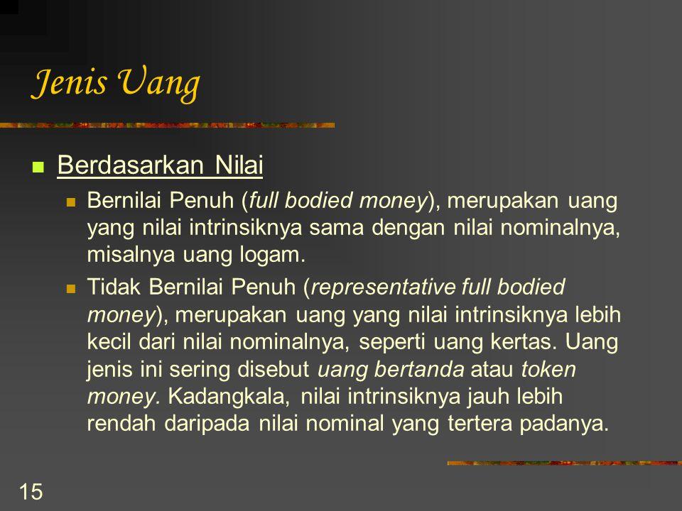 Jenis Uang Berdasarkan Nilai