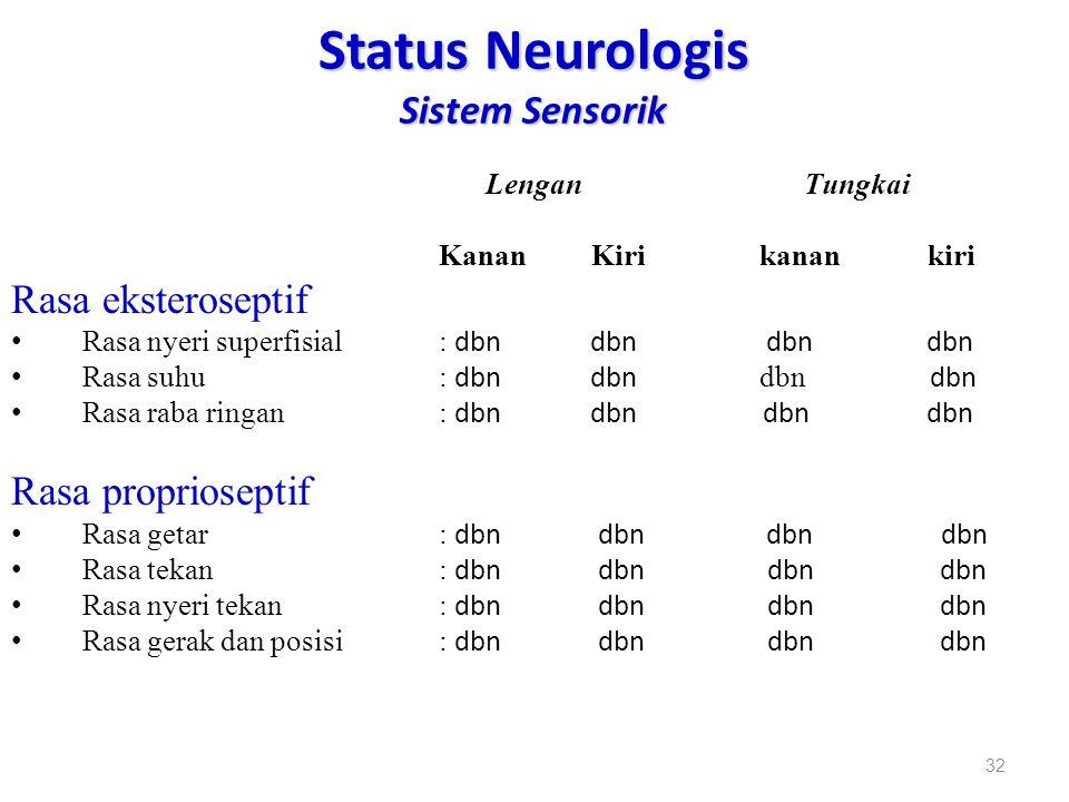 Status Neurologis Sistem Sensorik