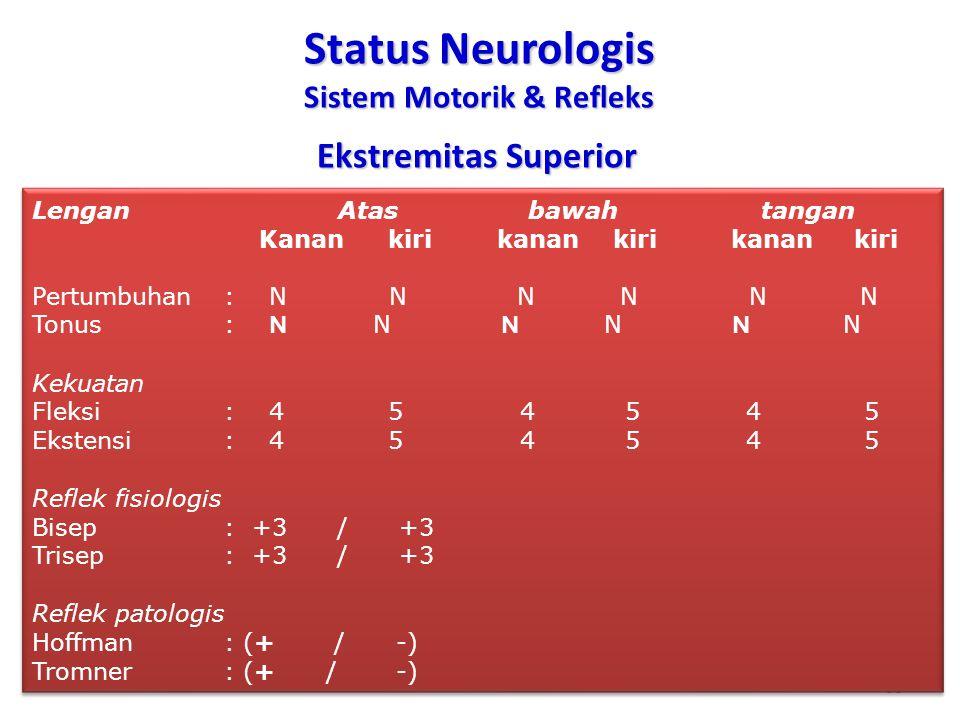 Status Neurologis Sistem Motorik & Refleks