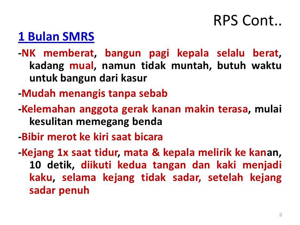 RPS Cont.. 1 Bulan SMRS. -NK memberat, bangun pagi kepala selalu berat, kadang mual, namun tidak muntah, butuh waktu untuk bangun dari kasur.