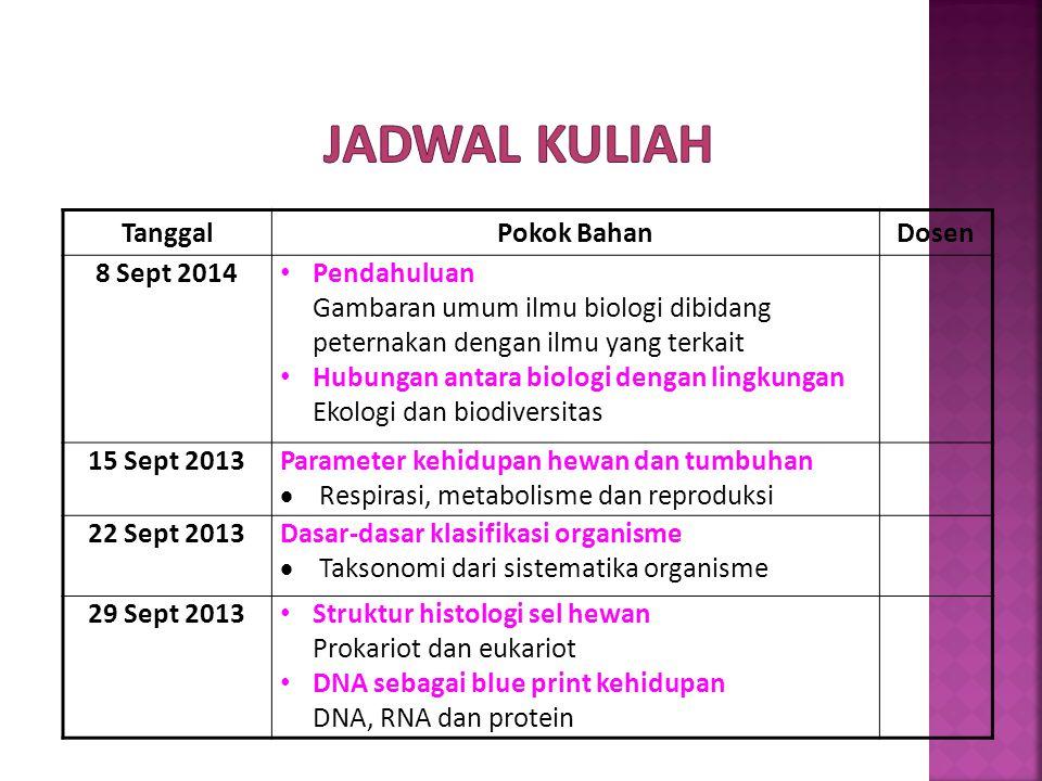 Jadwal Kuliah Tanggal Pokok Bahan Dosen 8 Sept 2014 Pendahuluan