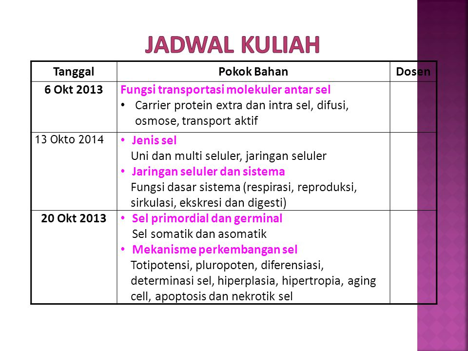 Jadwal Kuliah Tanggal Pokok Bahan Dosen 6 Okt 2013