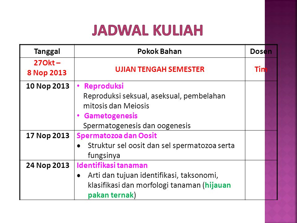 Jadwal Kuliah Tanggal Pokok Bahan Dosen 27Okt – 8 Nop 2013