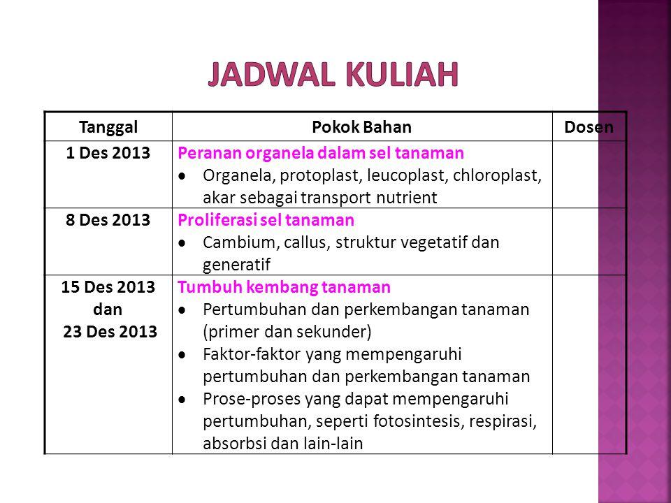 Jadwal Kuliah Tanggal Pokok Bahan Dosen 1 Des 2013