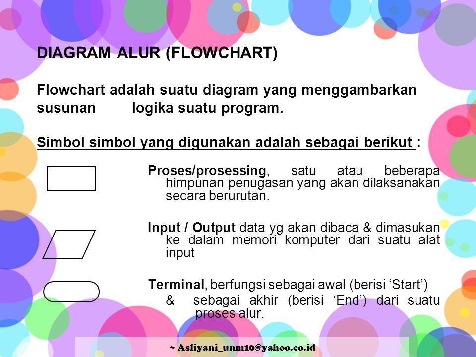Diagram alur flowchart ppt download diagram alur flowchart 2 ccuart Image collections