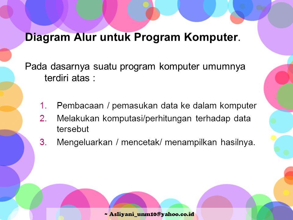 Diagram alur flowchart ppt download 5 asliyaniunm10yahoo diagram alur untuk program komputer ccuart Image collections