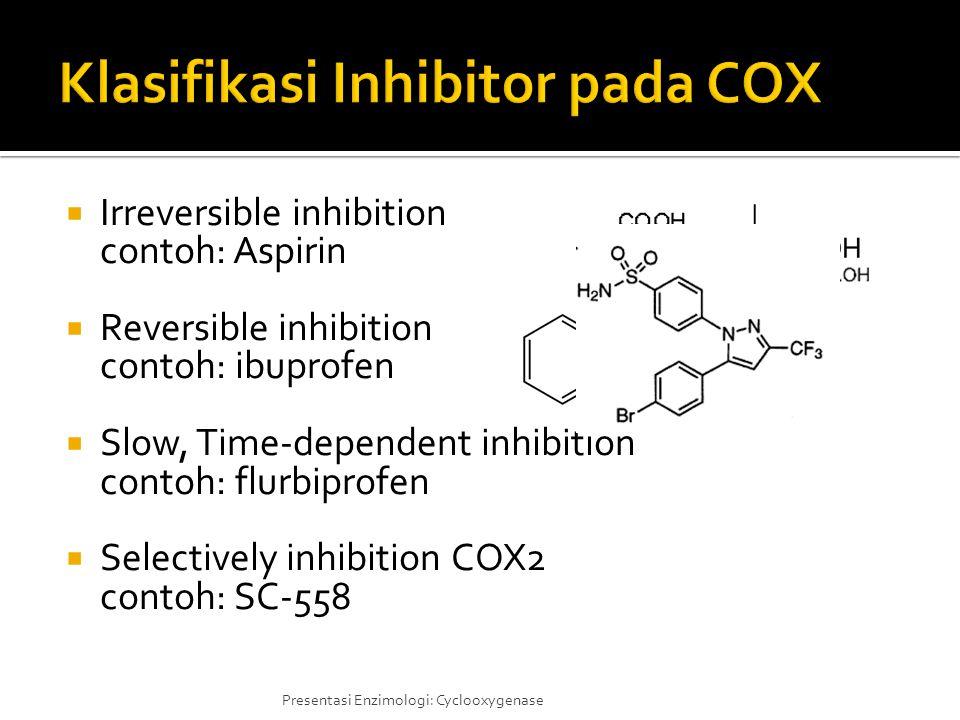 Klasifikasi Inhibitor pada COX
