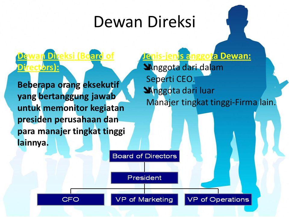 Dewan Direksi Dewan Direksi (Board of Directors):