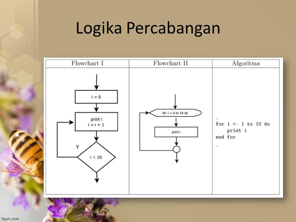 Logika Percabangan