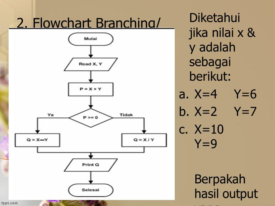 2. Flowchart Branching/ Percabangan