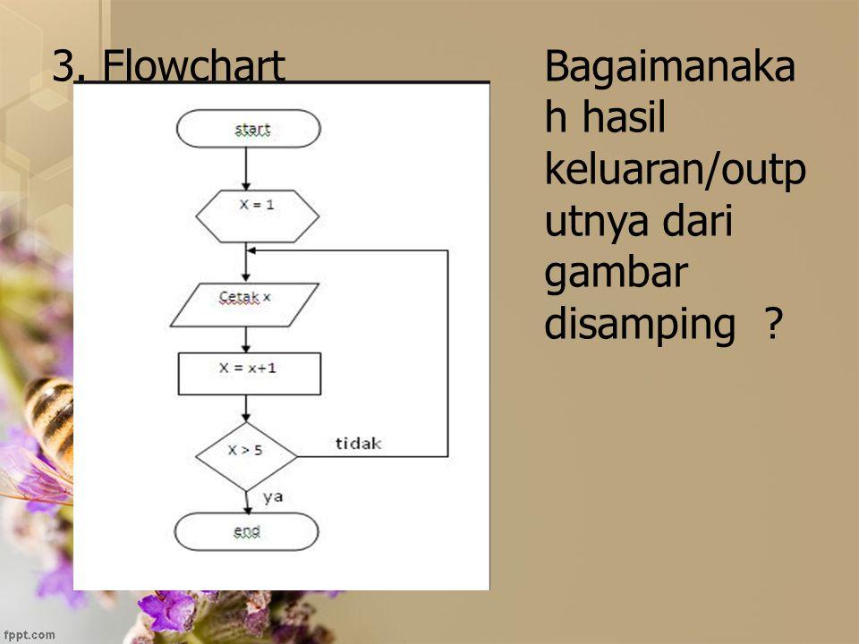 3. Flowchart Looping/Perulangan