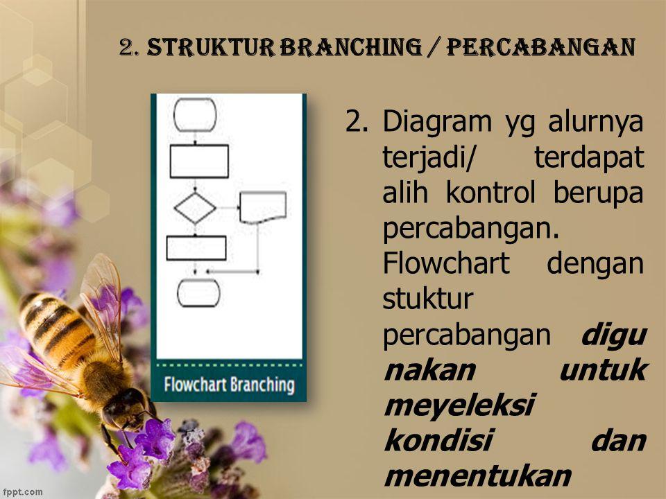 2. Struktur Branching / Percabangan