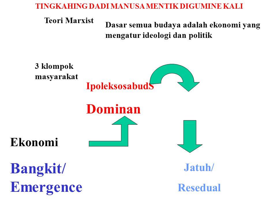 Bangkit/ Emergence Dominan Ekonomi Jatuh/ Resedual IpoleksosabudS