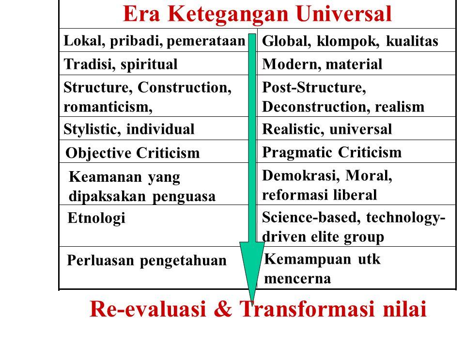 Era Ketegangan Universal Re-evaluasi & Transformasi nilai