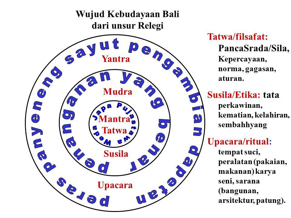 Wujud Kebudayaan Bali dari unsur Relegi