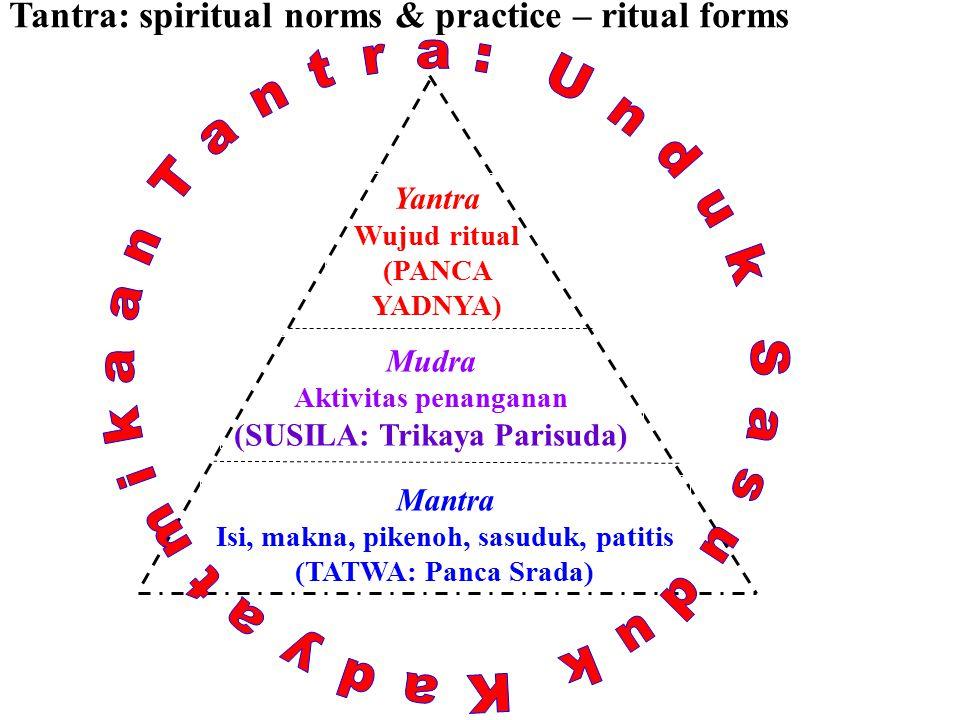 Tantra: spiritual norms & practice – ritual forms