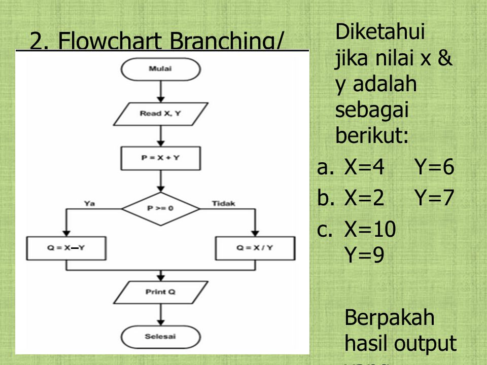 2. Flowchart Branching/ Percabangan