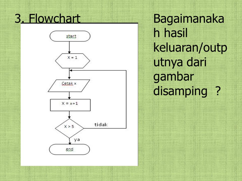 3. Flowchart Looping/Perulangan