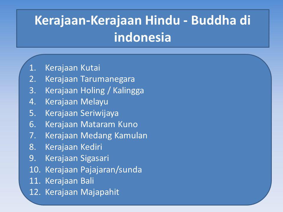 Kerajaan-Kerajaan Hindu - Buddha di indonesia