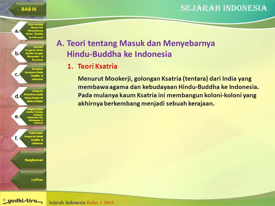 Teori tentang Masuk dan Menyebarnya Hindu-Buddha ke Indonesia