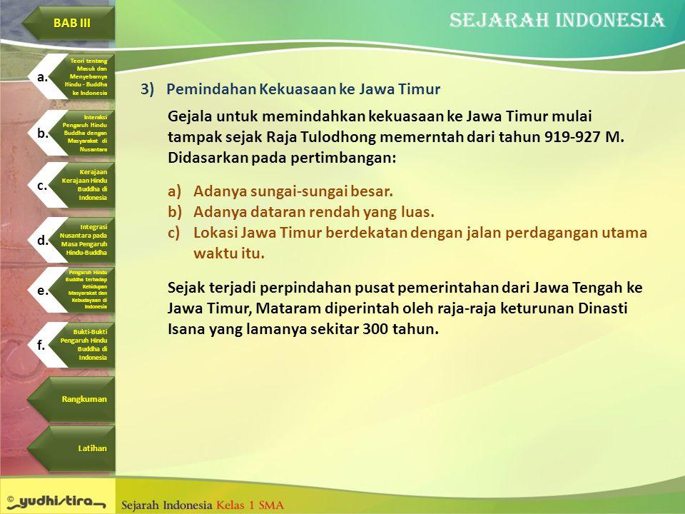 Pemindahan Kekuasaan ke Jawa Timur