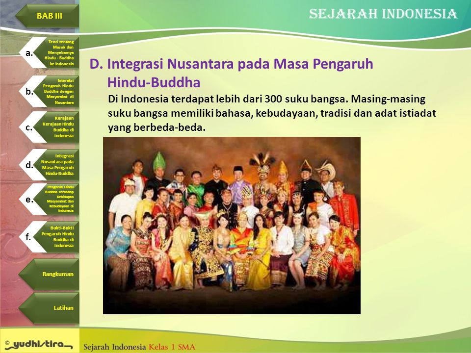 Integrasi Nusantara pada Masa Pengaruh Hindu-Buddha