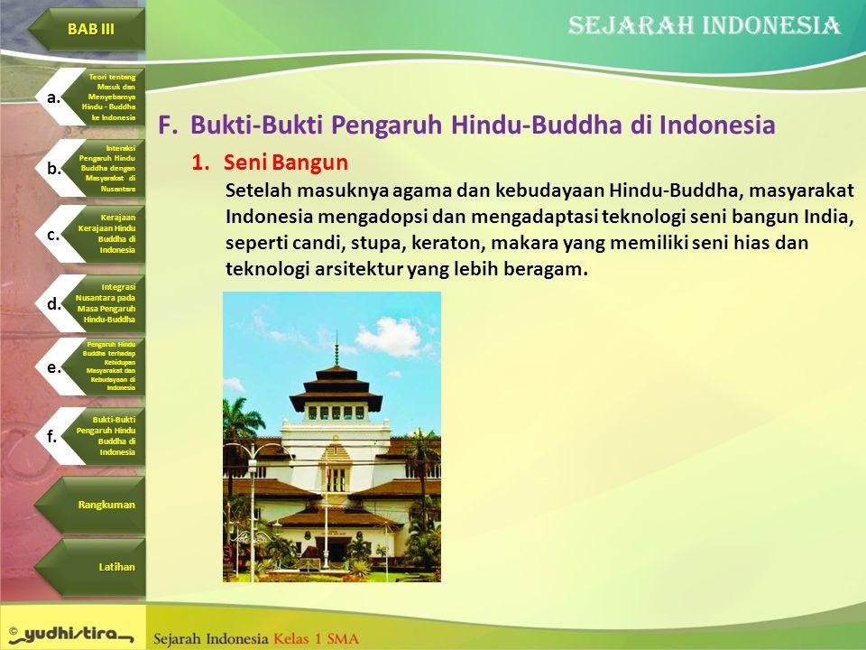 Bukti-Bukti Pengaruh Hindu-Buddha di Indonesia