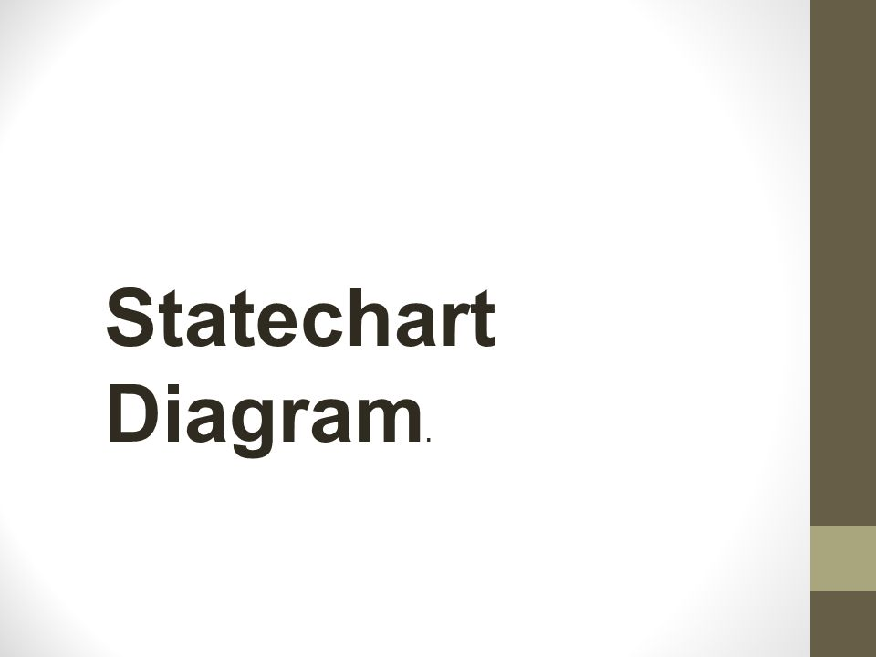 Statechart Diagram.